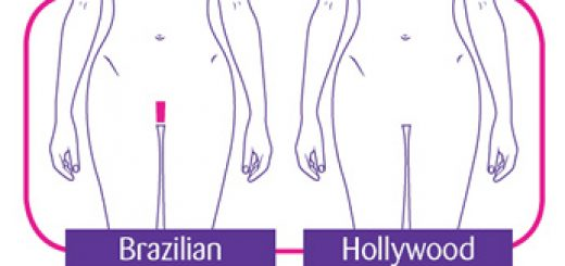Hollywood en Brazilian Sugaring