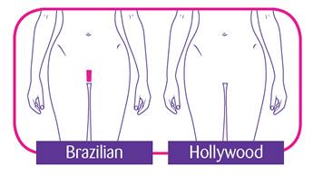 Hollywood en Brazilian Sugaring